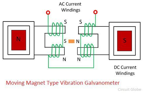 vibration-galvanometer