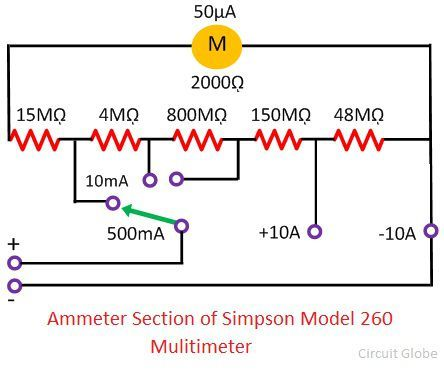 ammeter-section-of-mulitmeter