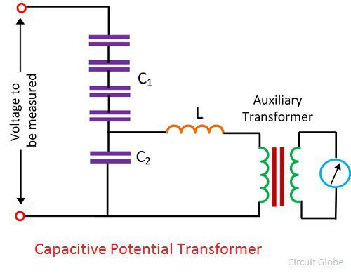 capacitive-potential-transformer