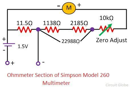 ohmmeter-section-simspon-260