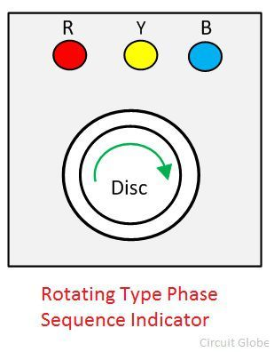 phase-sequence-indicator-rotating-type