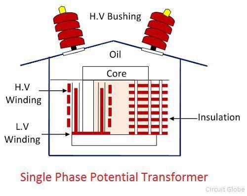 pontential-transformer