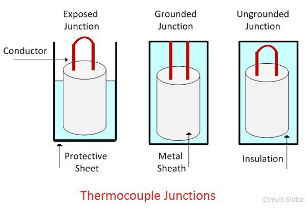 thermocouple-junctions-11