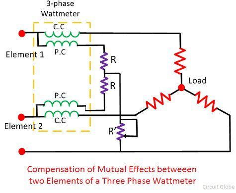 Circuit Diagram Of Wattmeter | What Is Three Phase Wattmeter Definition Explanation Circuit