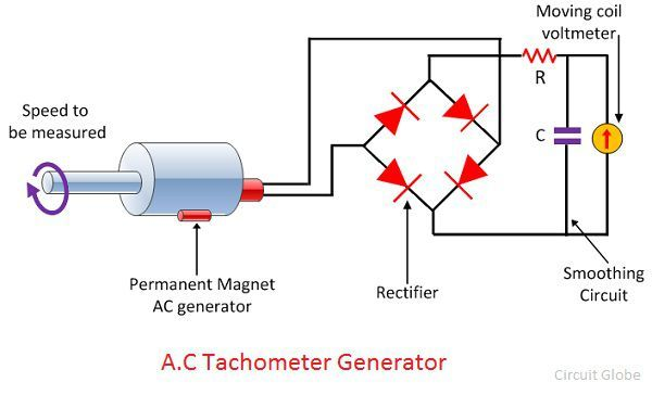What is Electrical Tachometer? - DC & AC Tachometer ... Ac Motor Tachometer Wiring Diagram on
