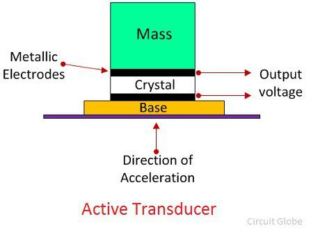 active-transducer