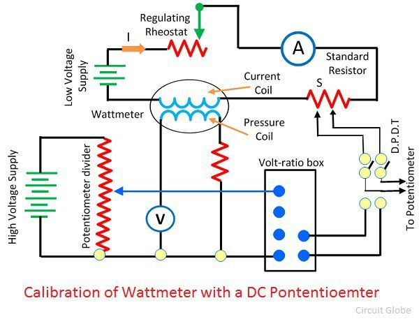 calibration-of-wattmeter
