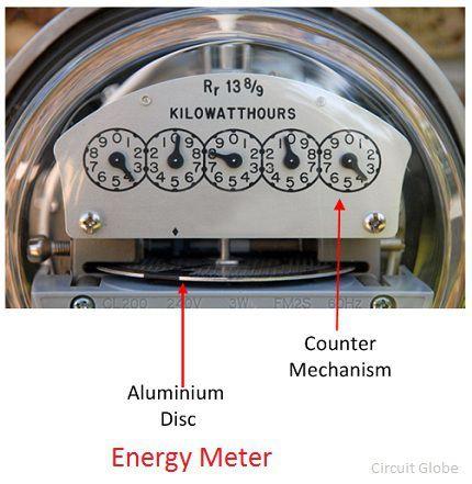 energy-meter-2