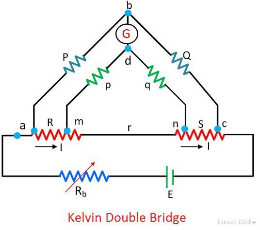kelvins-bridge-double