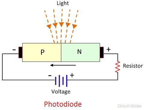 photo-diode