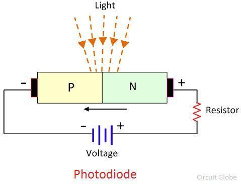 photo-diode