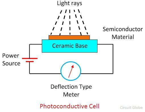 photoconductive-cell