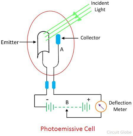 photo-emissive-cell