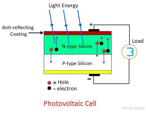 photo-voltaic-cell