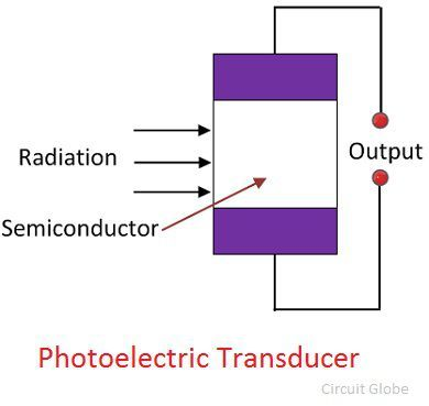 semiconductor-photoelectric-transducer
