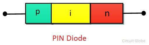 What is PIN Diode? - Definition, Structure, Working
