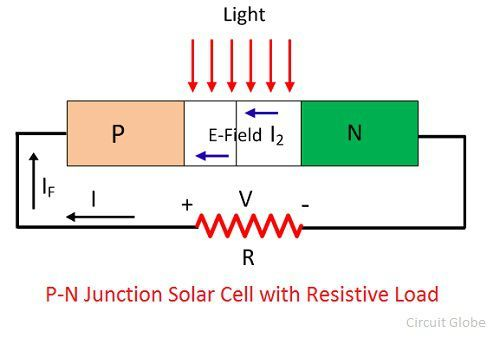 solar-cell-with-resistive-load
