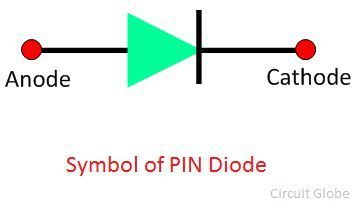 Super What Is Pin Diode Definition Structure Working Applications Wiring Digital Resources Bemuashebarightsorg