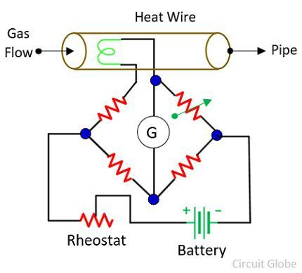 what is hot wire anemometer definition construction circuit globe rh circuitglobe com simple hot wire anemometer circuit hot wire anemometer manual