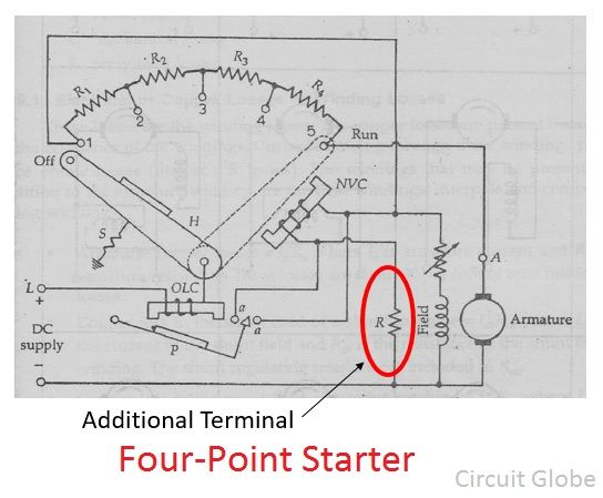 four-point-starter