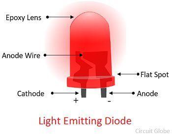 led-circuit
