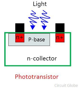 phototransistor-construction