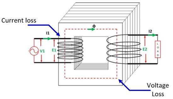 rating-of-transformer-in-kva