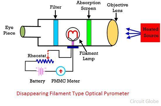 optical-pyrometer-image