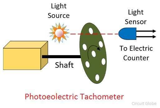 photoelectric-tachometer