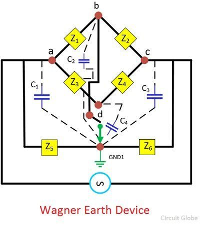 wagner-earthing-device