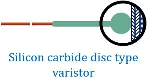 silicon carbide disc type varistor
