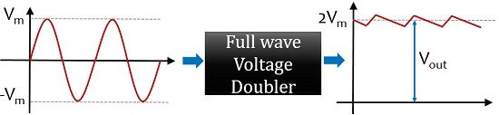 waveform of full wave voltage doubler 1