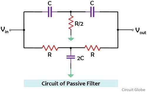 circuit of passive filter