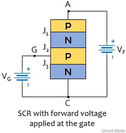 biased gate condition of thyristor (SCR)