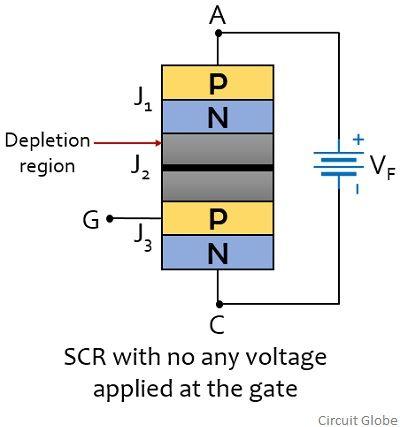 unbiased gate condition of thyristor(SCR)