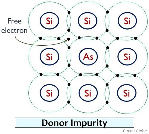 donor impurity
